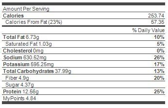 Recipe Nutrition
