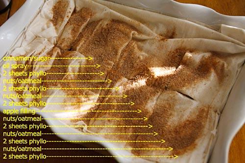 Strudel layers diagram