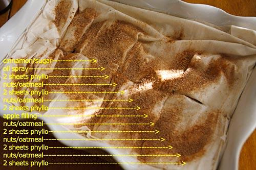 Strudel layers diagram