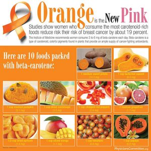 Orange is the New Pink (PCRM)